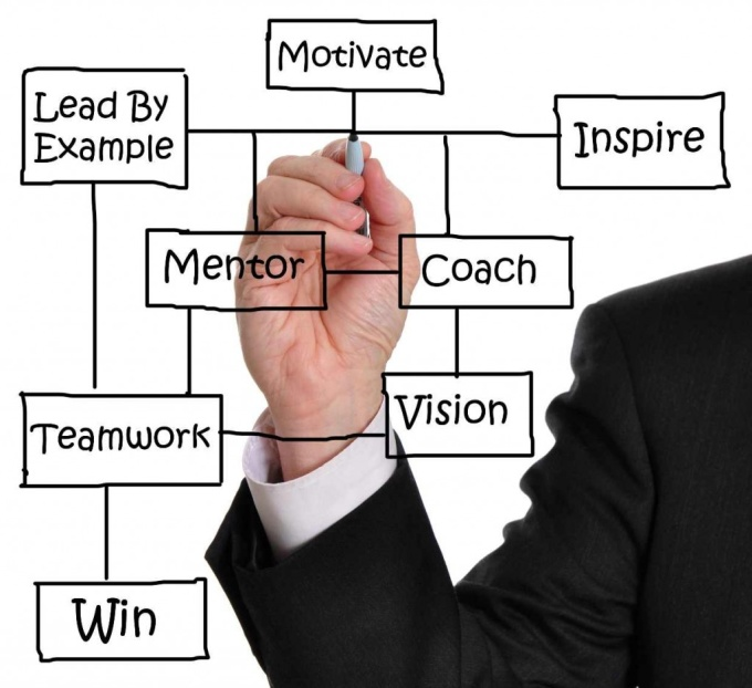 What's The Difference Between A Life Coach And A Business Coach?
